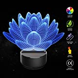 Kanzd Creative USB Bluetooth Stereo Colorful 3D Optical Illusion Bedroom Home Decor Apple LED Table Lamp (B) For Sale