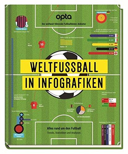 Weltfußball in Infografiken: Der internationale Fußball anschaulich erklärt: die erstaunlichsten Trends, die wichtigsten Fakten, die ... weltweit führenden Anbieter von Sportdaten)