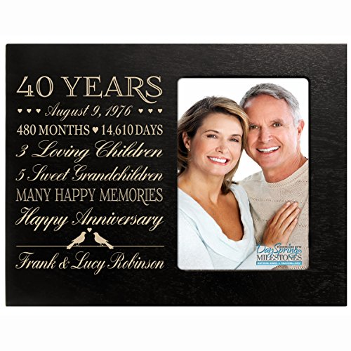 Personalized fortieth year anniversary gift for her him