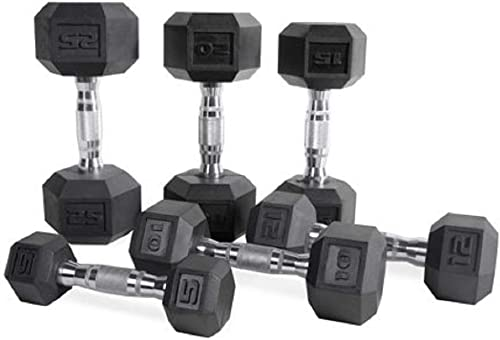 CAP Barbell Set of 2 Hex Rubber Dumbbell