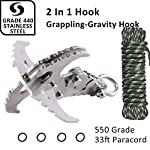 Gravity Hook-Folding Stainless Carabiner : Mechanical Claws