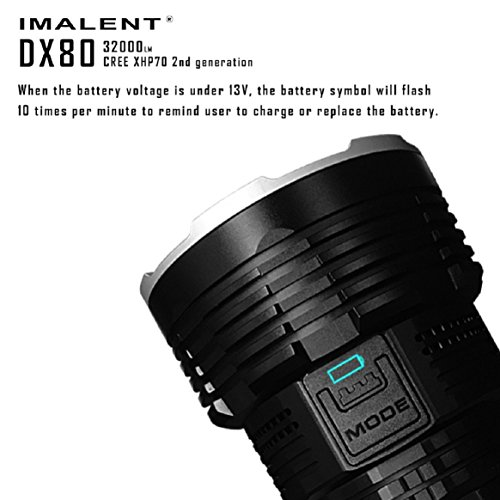 Coerni LED 32000 Lumens The Most Powerful Flashlight - Rechargeable,Waterproof,Support Dimmer 5-8 files by Coerni (Image #2)