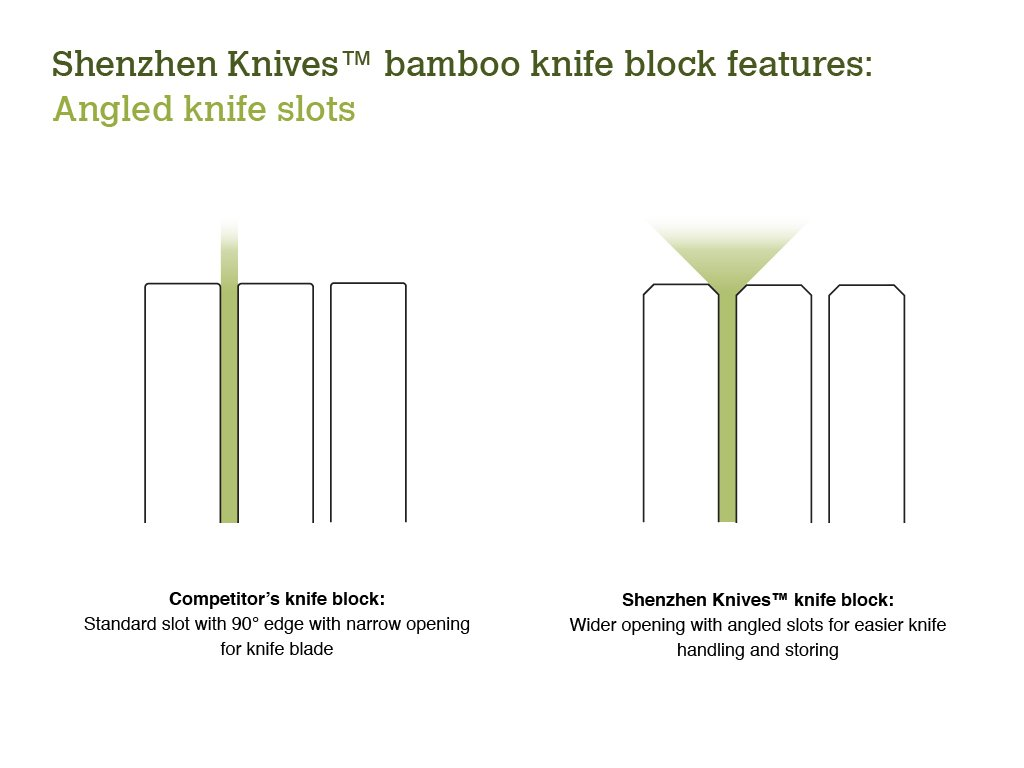 In-Drawer Bamboo Knife Block without Knives. Knife Storage and Organizer holds 10-15 knives by Shenzhen Knives by Shenzhen Knives (Image #5)