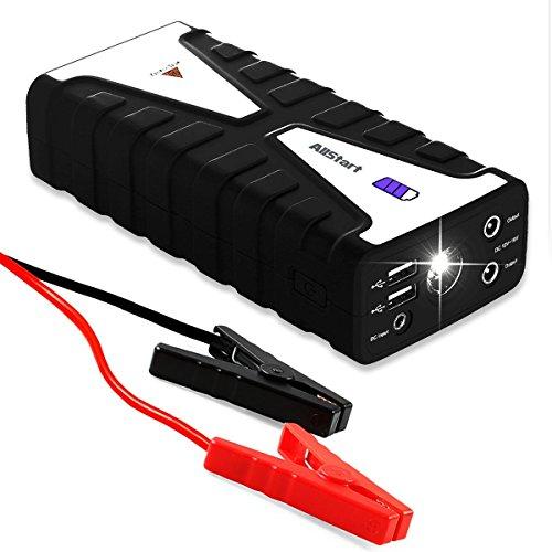 AllStart Portable AFTERPARTZ Emergency Protection