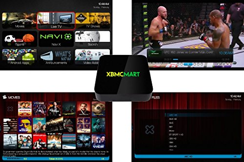 ANDROID TV BOX -FULLY LOADED KODI / XBMC -FULLY UNLOCKED -WATCH ANYTHING