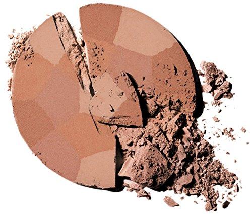 Buy powder blush