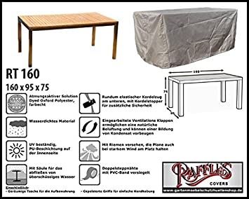 Amazon De Raffles Covers Rt160 Abdeckplane Fur Gartentische 160 X