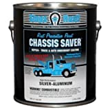 SILVER CHASSIS SAVER GL. (MPC-UCP934-01)