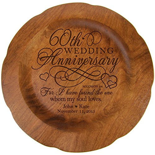 - LifeSong Milestones Personalized 60th Wedding Anniversary Plate Gift for Her, Happy 60 Year Anniversary for Him, 12