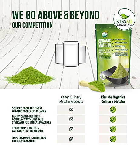 Matcha Green Tea Powder Japanese Organic Culinary Grade Import It All