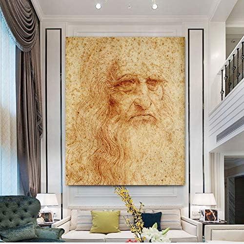 YuanMinglu Pintura sin Marco Lienzo Arte Maestro autorretrato Retrato póster e impresión Mural 40X60CM: Amazon.es: Hogar