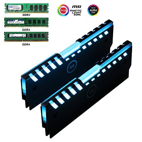 Ram Led Light On Motherboard