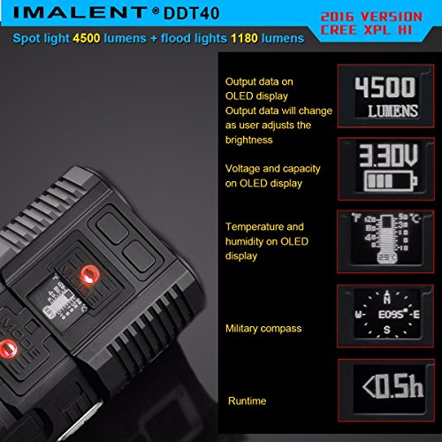 IMALENT DDT40 4500 Lumens +1180 Lumens Handheld LED Flashlight Powered Tactical Flashlight for Camping Hiking (The item can be delivered within 10 days) by IMALENT (Image #7)
