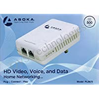 Asoka Dual Port PlugLink ETH-500 Mbps HomePlug Powerline Ethernet Adapter - 9670