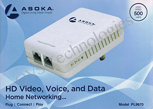 Asoka Dual Port PlugLink ETH-500 Mbps HomePlug Powerline Ethernet Adapter - 9670 by Asoka