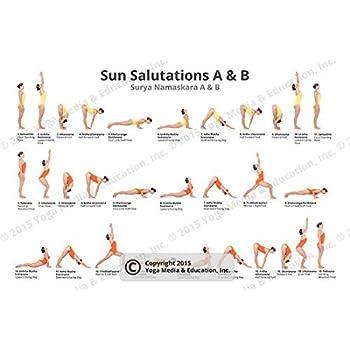 Amazon Yoga Poster