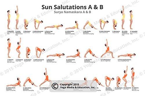 Yoga Poster - Sun Salutations A & B - Yoga Postures