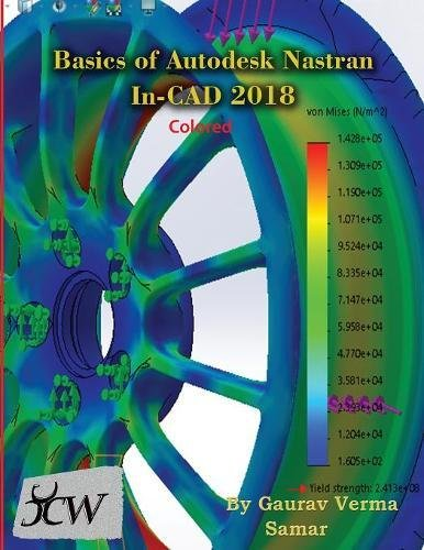 Basics of Autodesk Nastran In-CAD 2018 (Colored)