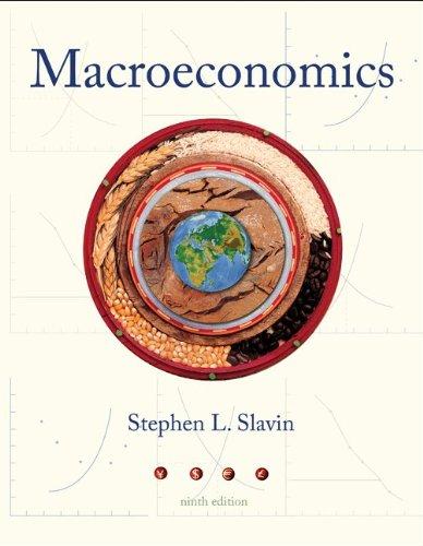 Macroeconomics + Economy 2009 Update