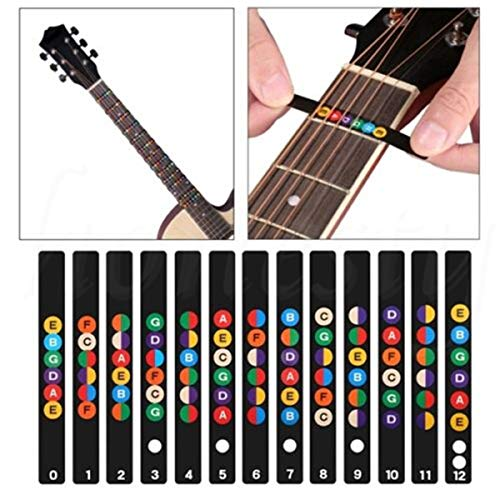 New Guitar Fretboard Note Decal Fingerboard Musical Scale Map Sticker for Practice ()