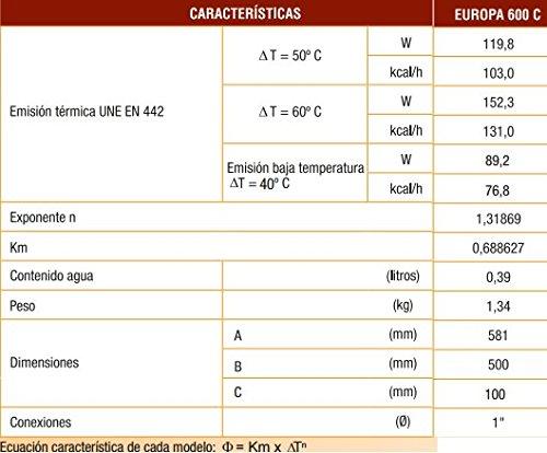 FERROLI RADIADOR ALUMINIO EUROPA 600 4 ELEMENTOS: Amazon.es: Bricolaje y herramientas
