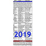 Medientabellen - Top 200 Drugs Review (Laminated)