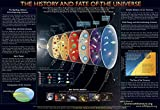 30 History and Fate of the Universe II Charts (16'' x 11'')