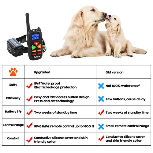 Dog-Training-Collar-2018-Upgraded-IP67-Waterproof-1800-ft-Remote-Range-2-Weeks-Standby-Time-Electric-Leakage-Protection-Shock-Collar-for-Small-Medium-Large-Dogs-66lbs-120lbs