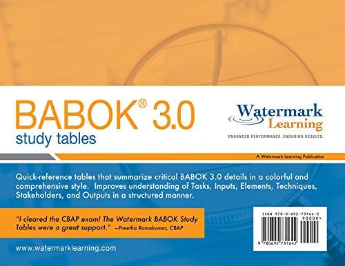 BABOK 3.0 Study Tables