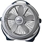 2 x Lasko 3300 20 Wind Machine 3 Speed Cooling 3300