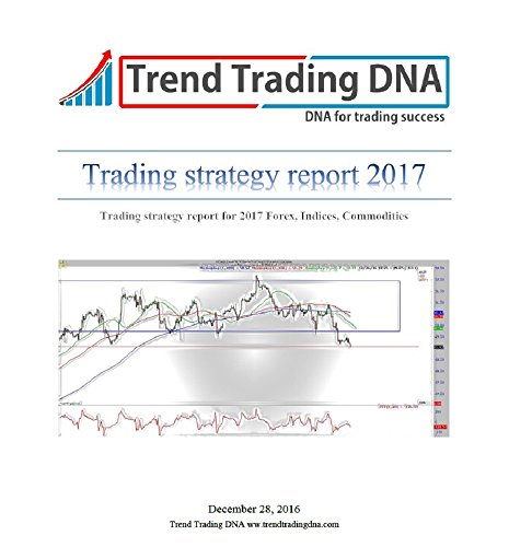 Forex trading strategies 2017