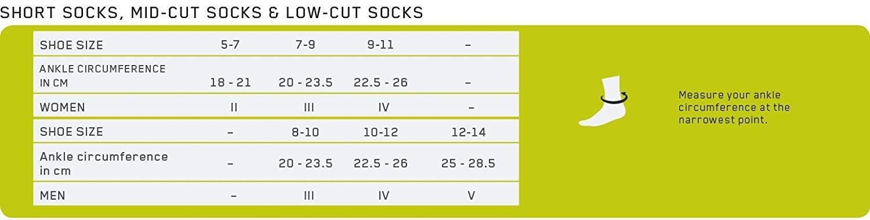 CEP Women/'s Ankle Performance Running Ultralight Low Cut Socks WP4AD-P