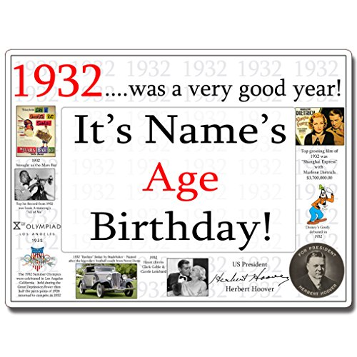birthday door poster