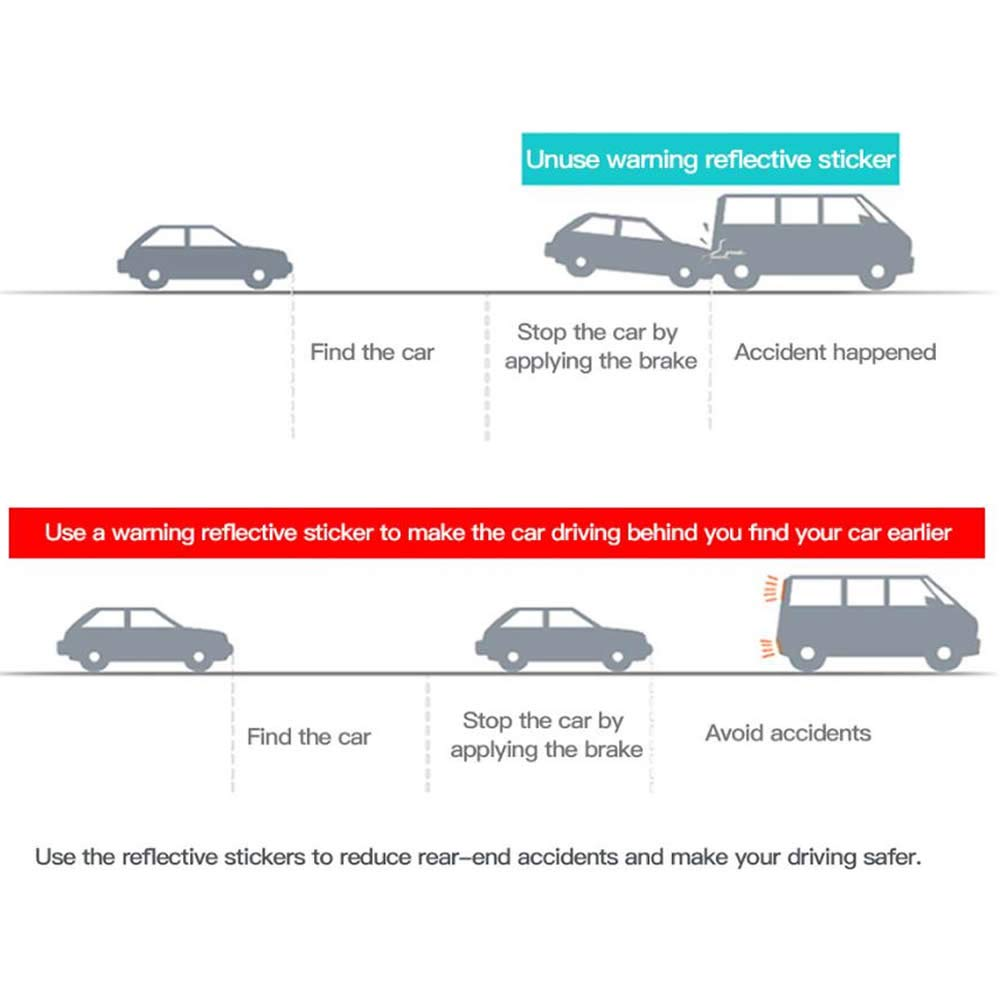 RAYNAG Set of 3 Triangle Universal Car Reflective Sticker Warning Tape Safety Label Waterproof