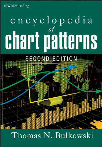 Encyclopedia of Chart Patterns by Wiley
