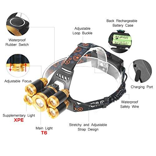 LED Head Torch USB Rechargeable Neolight Waterproof CREE Headlamp Headlight NEW