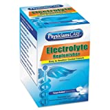 Best Electrolyte Tablets - PhysiciansCare ACM 90032 Electrolyte Tablet, 2 Tablet per Review