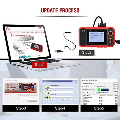 LAUNCH CRP129 OBD2 Scanner for ENG/at/ABS/SRS EPB SAS Oil Service Light Resets OBDII EOBD Auto Engine Code Reader Diagnostic Scan Tool by LAUNCH (Image #6)