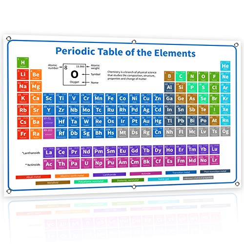 2019 Periodic Table of Elements Vinyl Poster | XL Large Jumbo Sized at 54