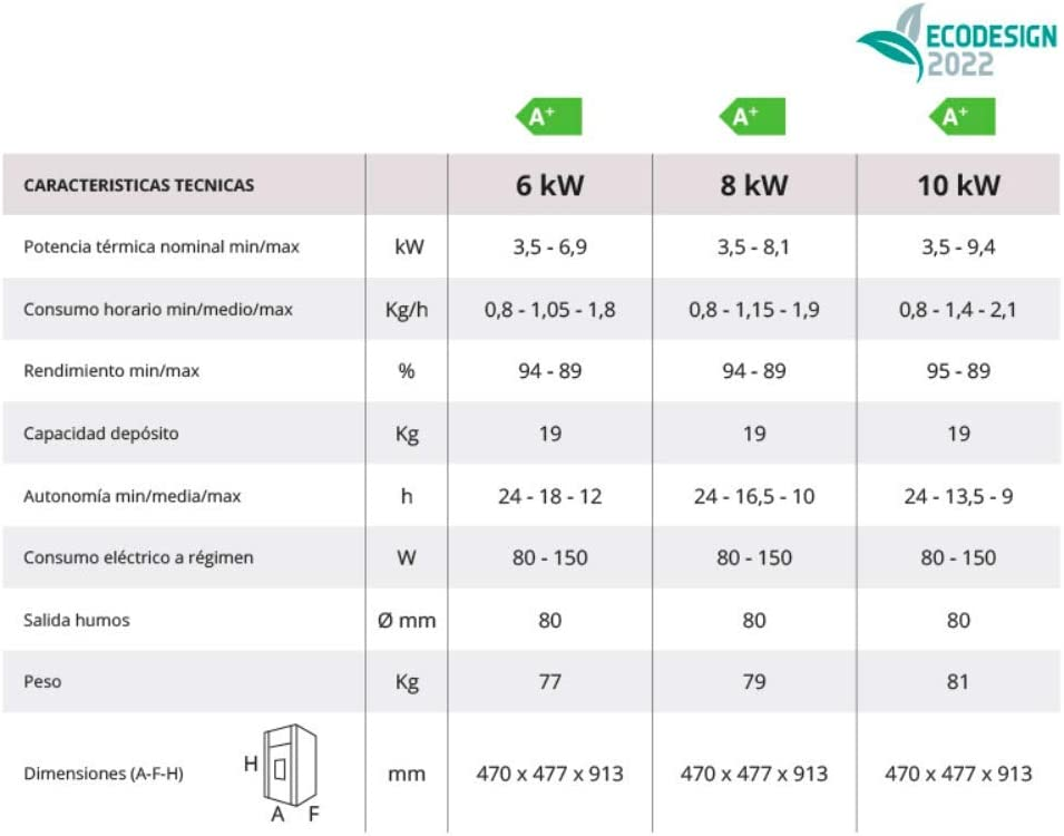 10 kW Estufa de Pellet AUDAX 6-8 Burdeos, 8 kW