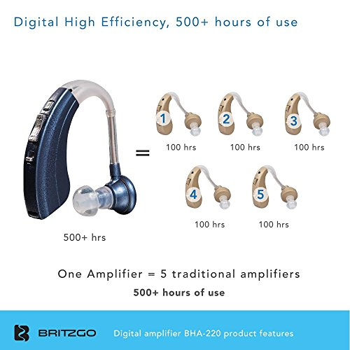 Review Digital Hearing Amplifiers Qty