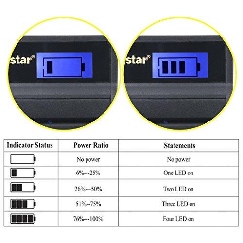 Kastar Battery (X2) & LCD Slim USB Charger for Sony NP-BG1 NPBG1 NP-FG1 NPFG1 and Cyber-shot DSC-W120 W150 W220 DSC-H3 H7 H9 H10 H20 H50 H55 H70 DSC-HX5V DSC-HX7V DSC-HX9V DSC-HX10V DSC-HX30V by Kastar (Image #3)
