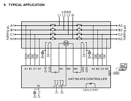 SMARTGEN HAT160 Automatic Transfer Switch