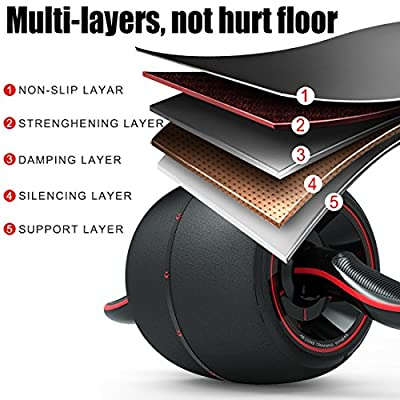 Wolfyok Ab Roller Wheel Ab Carver Pro Roller Exercise Equipment with Smart Brake and Rebound Knee Pad included for Abs Abdominal Core Fitness Workouts Training for Men Women Beginners Professionals