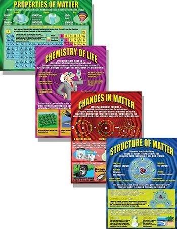 McDonald Publishing Chemistry Teaching Poster Set
