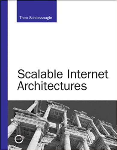 Architecture developers ebook download software for