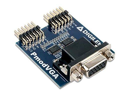 Interface Development Tools Pmod VGA