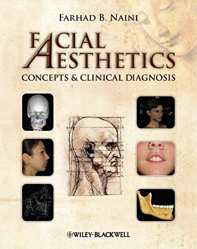 Facial Aestetics: Concepts And Clinical Diagnosis (b 2011)