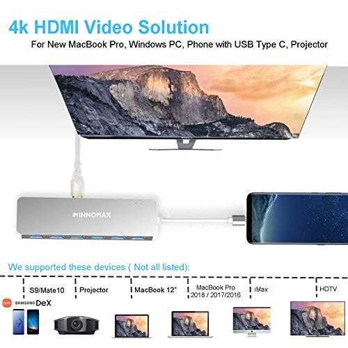 INNOMAX 10-in-1 Powered USB C HUB Adapter with 4K HDMI, 6 USB 3.0 Ports,Card Readers,External Power for 2018/2017/2016 New MacBook Pro and Windows Powered PC with Type-C-Silver by INNOMAX (Image #3)