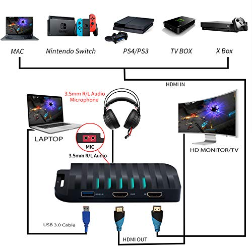 HDMI Capture Card, USB3 0 HDMI Game Video Capture Card 4K 30FPS,HD 1080P  60FPS, with Mic Input and HDMI Passthrough for PS3/ PS4 Xbox Wii u  Compatible